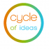 Cycle of Ideas